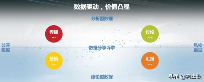 企业办公软件(500强企业办公室必备)